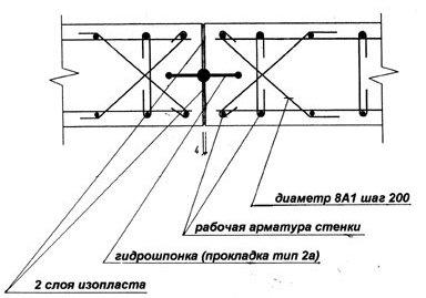 Схема установки деформационно-осадочного шва между секциями подпорной стенки