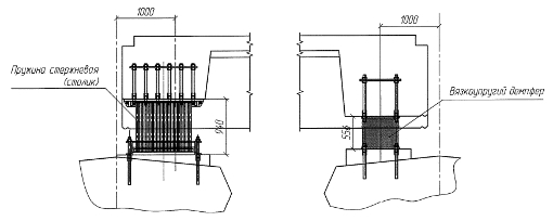 Система сейсмозащиты, включающая амортизаторы стержневые (столики) и вязкоупругие демпферы