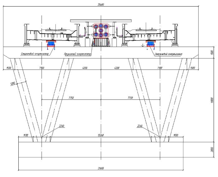Схема сейсмозащиты, включающая стержневые и пружинные амортизаторы