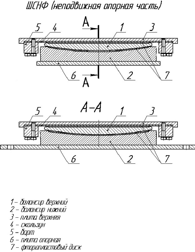 Схемы шаровых сегментных опорных частей с применением листового фторопласта