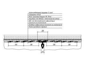 Деформационный шов ДШТ – схема